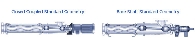 Small Capacity 'RD' Series Pumps - Standard Geometry
